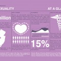 bisexual health month