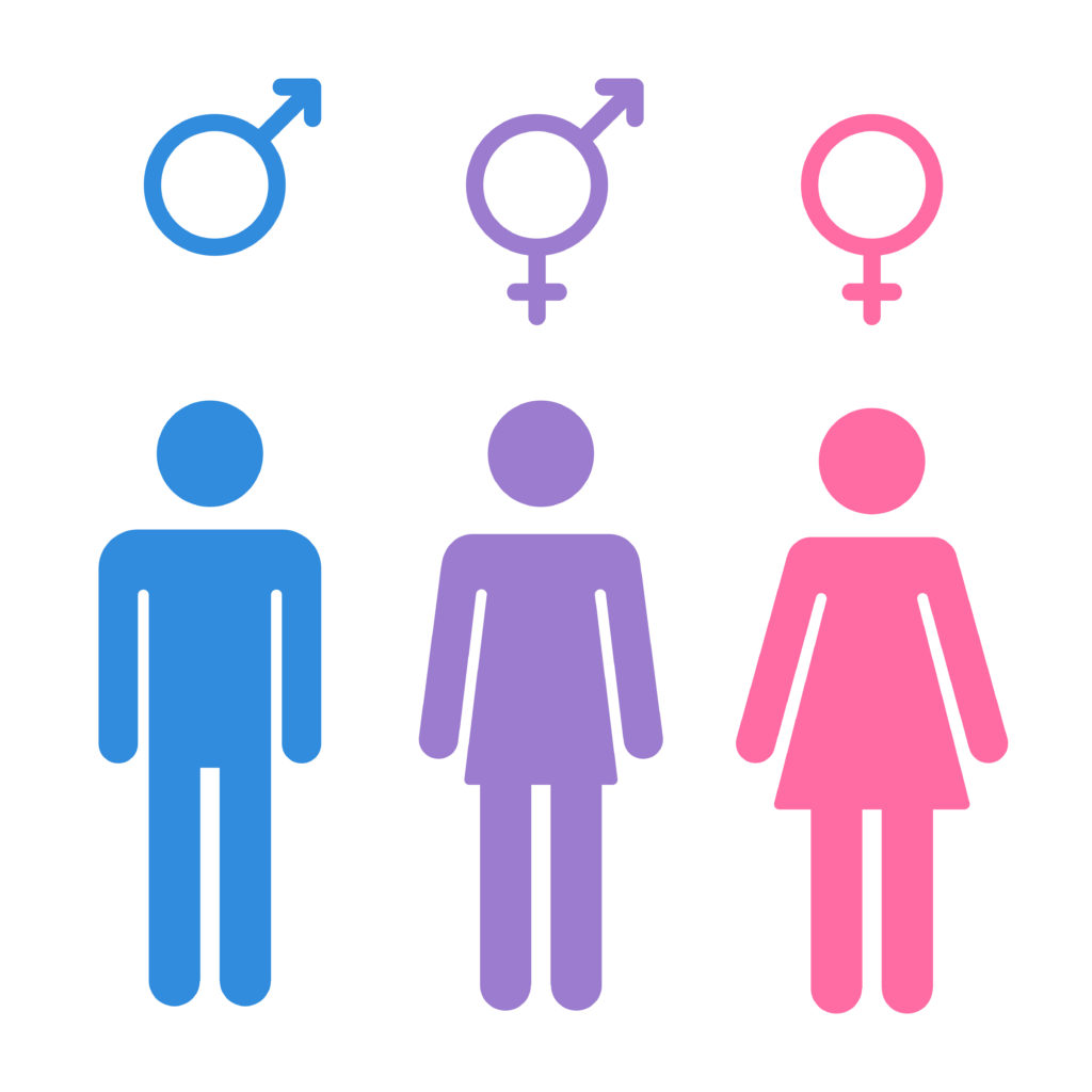 Stick figure depictions of a male figure, a female figure, and an intersex figure.