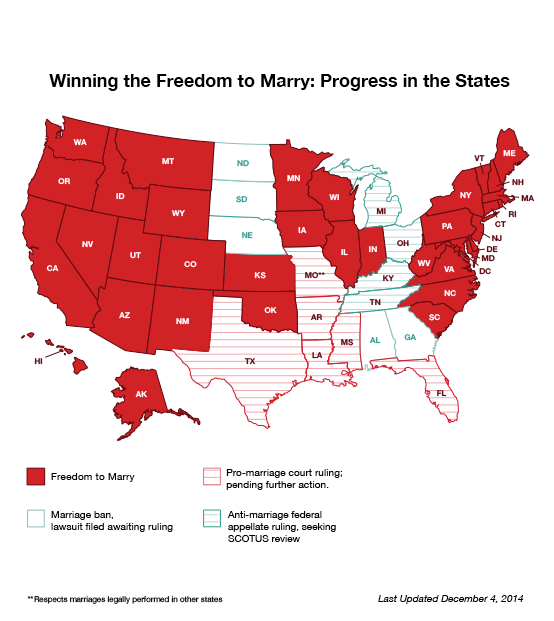 freedom to marry states